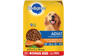 How to choose Dog Food in 2017
